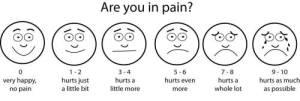 painscalefaces